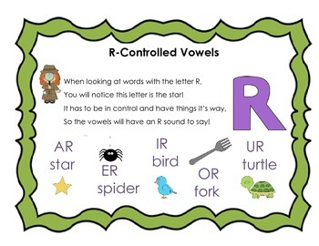 R-Controlled Vowels Poster, Worksheet, and Bookmark