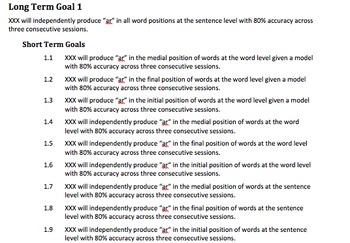 R, Vocalic R, and R Blend Articulation Goals for Speech IEPs