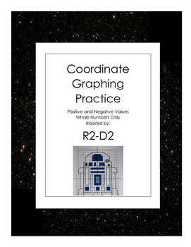 R2-D2 Inspired Coordinate Graphing Project