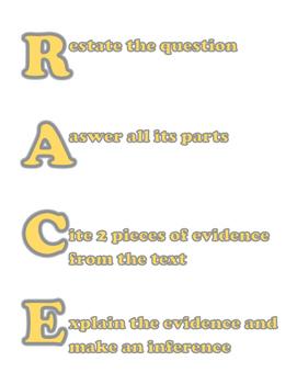 RACE Anchor Chart