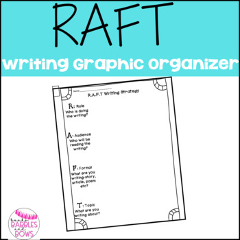 R.A.F.T Writing Strategy Graphic Organizer