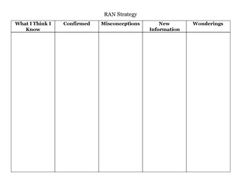 RAN (Reading and Analyzing Nonfiction) strategy