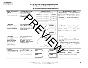 RAPLiteracy CCSS Modes of Discourse and Text Structures Gu