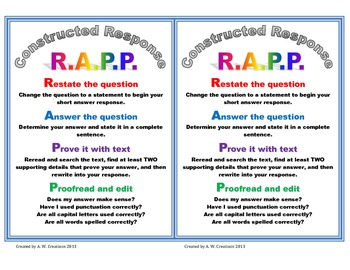 RAPP Constructed Response Strategy Poster - 2 on 1 Page