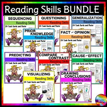 READING COMPREHENSION SKILLS BUNDLE 10 Skills Anchor Chart