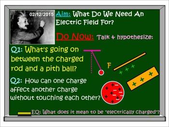 PHYSICS ELECTRICITY Electrostatics Electric Field Potentia