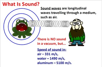 PHYSICS: WAVES: Sound Waves, Doppler Effect, Resonance Tes