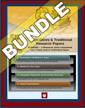 "RESEARCH PAPERS (ELA) BUNDLE – ""Multi-Genre & Traditional"