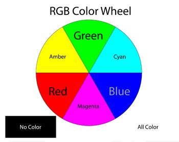 Color Wheel - RGB