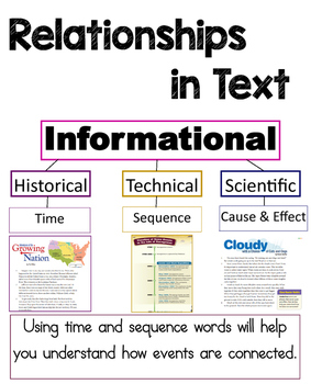 RI.3 Relationship Between Events