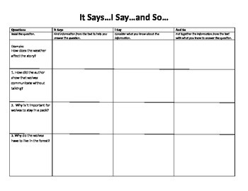 RI 5.1 Inferencing: The Call of the Wolves Graphic Organizer