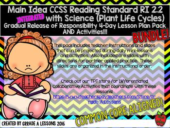 RI2.2 Main Idea with Science Gradual Release Mini-Lesson &