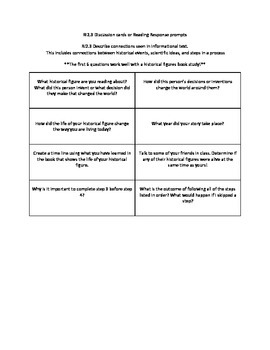 RI2.3 Question Cards
