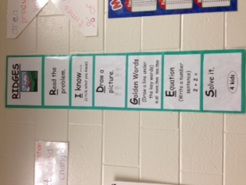 RIDGES Math Problem Solving Strategy RTI Research Based In