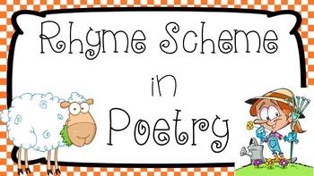 RL 4.5 PowerPoint: Rhyme Scheme in Poems