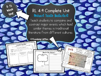RL 4.9 Instructional Unit, Formative, and Supplemental Res