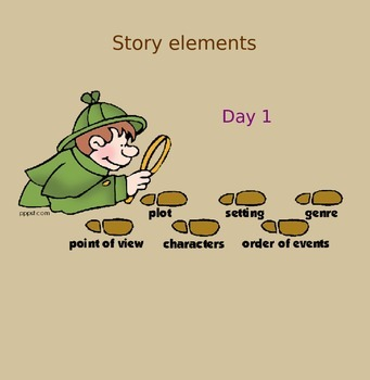 RL 4.3 Story Elements (Four lessons in PowerPoint format)