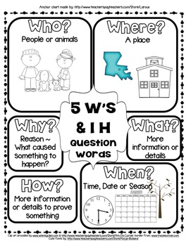 five thinking errors worksheet Criminal and addictive thinking collaboration with the criminal thinking errors worksheets 10/1/2013 2 criminal thinking works in other programs.