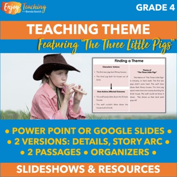 Finding a Theme Power Point - Fourth Grade Constructed Response
