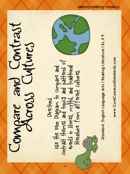 RL.4.9 Fourth Grade Common Core Worksheets, Activity, and Poster