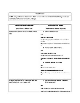 RL8.5 Daily Learning Targets