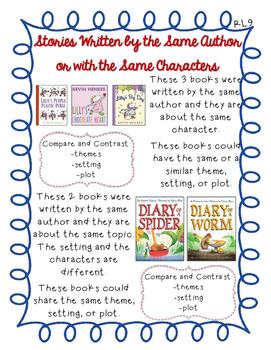 RL9 Comparing Stories Anchor Chart- 3rd Grade