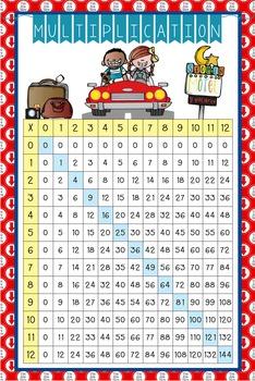 ROAD TRIP - Classroom Decor: Multiplication POSTER - size 24 x 36