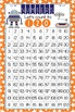 ROBOTS - Classroom Decor: Counting to 120 Poster - size 24 x 36