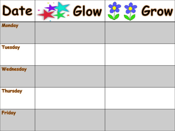 RTI Grow and Glow Chart
