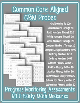 RTI Math CBM's: Common Core Aligned Assessments for the Pr