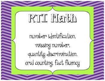 RTI Math Intervention