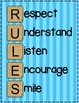 RULES Acronym Poster {Ocean Blue Stripe}