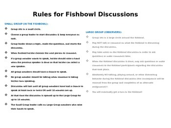 RULES FOR FISHBOWL DISCUSSIONS