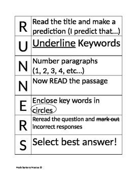 RUNNERS Chart