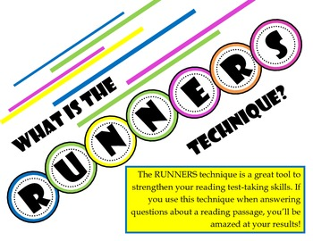 RUNNERS TECHNIQUE BULLETIN BOARD - ALL INCLUDED!
