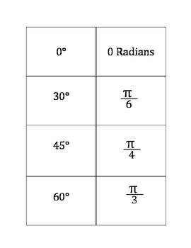 Radian and Degree Matching
