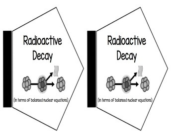 Radioactive Decay and Balanced Nuclear Equations