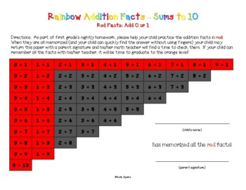 Rainbow Addition: For mastery of all sums to ten (includes