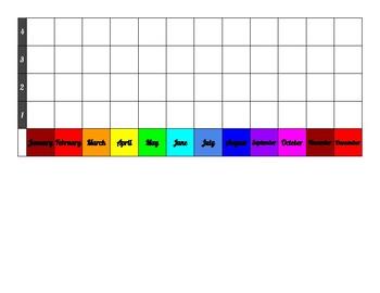 Rainbow Birthday Graph
