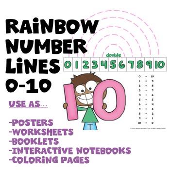 Rainbow Number Lines
