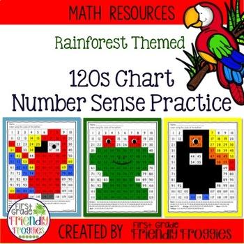 Math Coloring Sheets- 100s Chart- Rainforest Animal theme