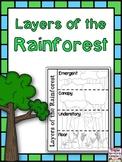 Rainforest Flip Flap Book