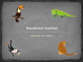Rainforest Habitat PowerPoint