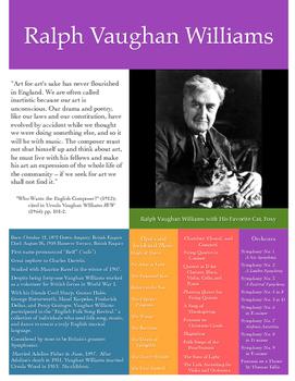 Ralph Vaughan Williams Composer Sheet