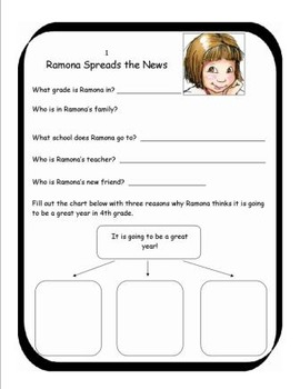 Ramona Books by Beverly Cleary Literature Units