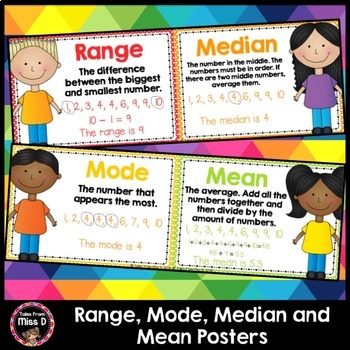Range, Mode, Median and Mean Posters