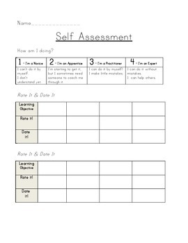 Self Assessment - Rate and Date it