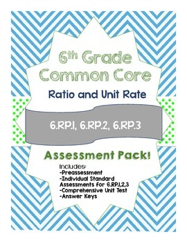 Ratio Tests- 6.RP.1, 6.RP.2, 6.RP.3