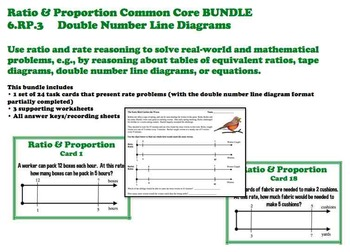 Ratio Proportion 6.RP.3 Double Number Line Diagrams Task C