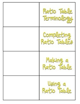 Ratio Table Foldable